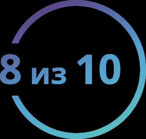 оценка пользователей 8 из 10